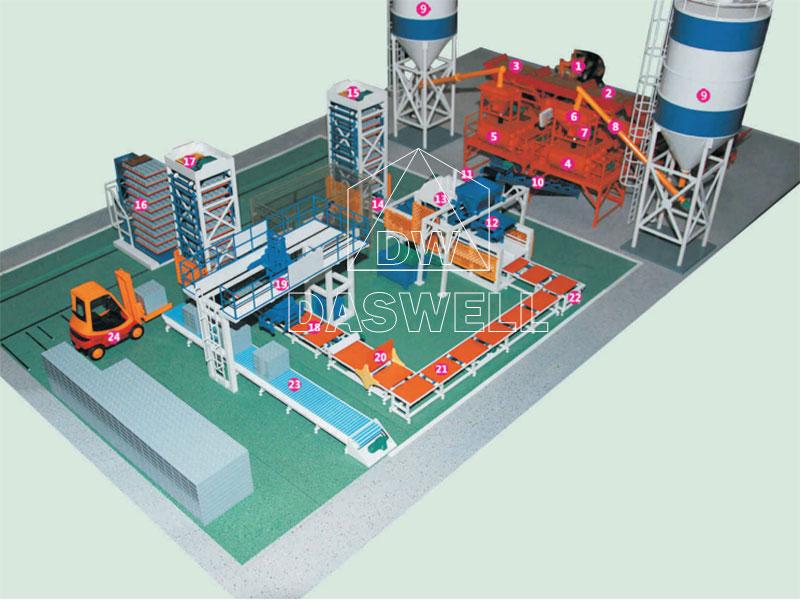 complete concrete block production line